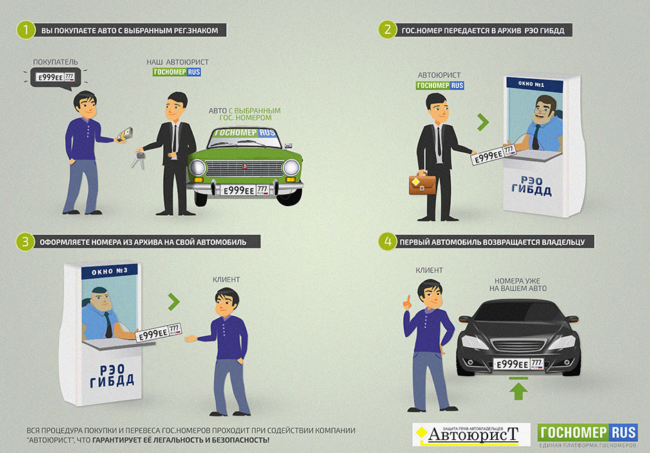 Как обезопасить себя при покупке автомобиля в кредите